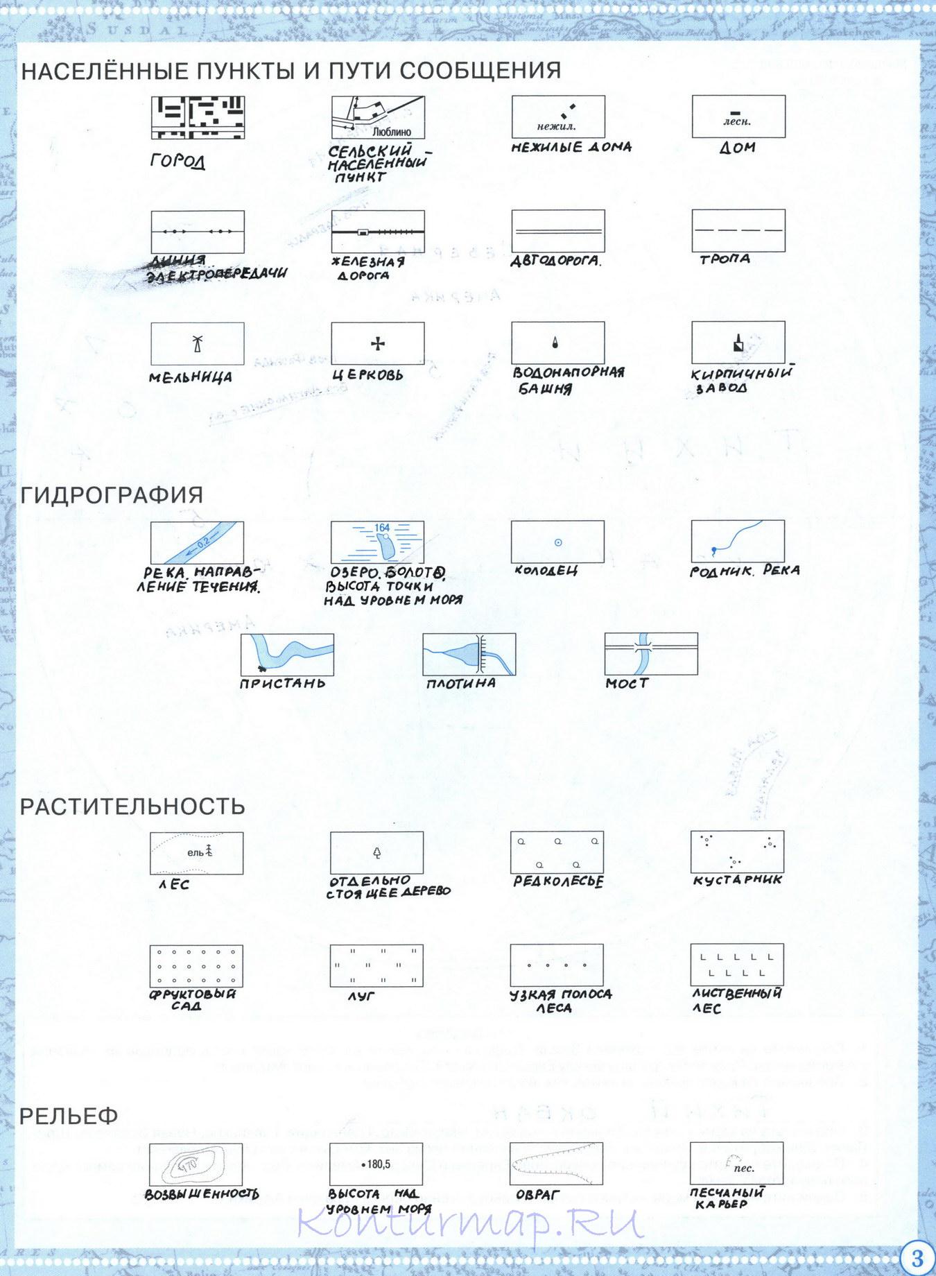 План местности в атласе 5 класс дрофа